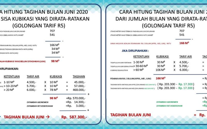 Begini Skema Perhitungan Tagihan Air Bulan Juni